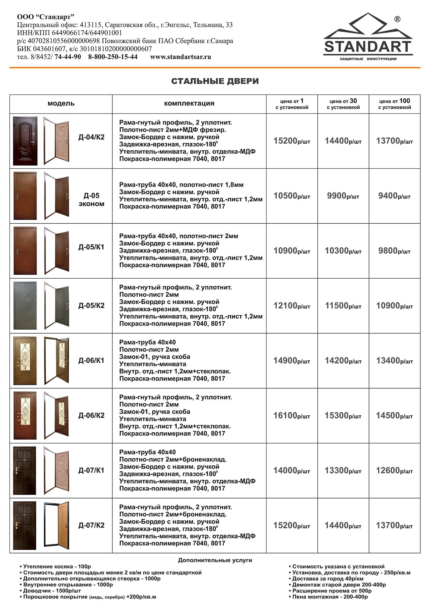 Цены на стальные железные входные двери