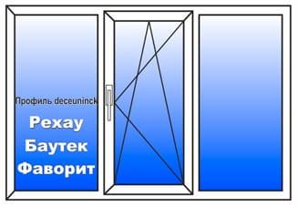 Пластиковое окно 1400x2100 мм